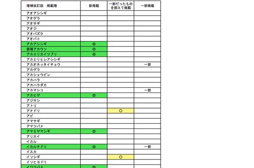 羽図鑑掲載リスト.png